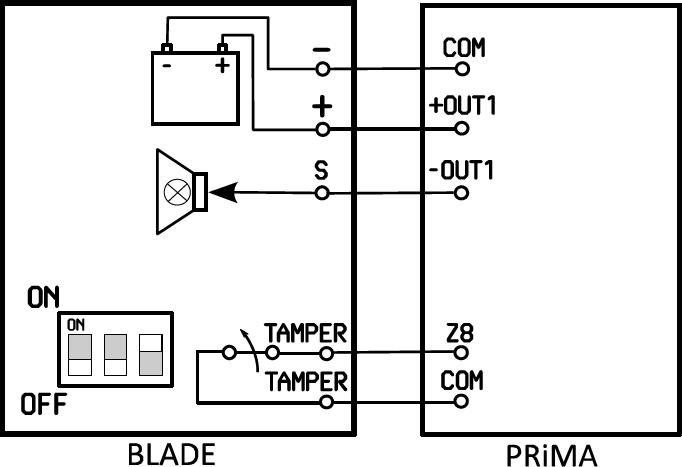 Sygnalizator GENEVO BLADE Eura C63C113